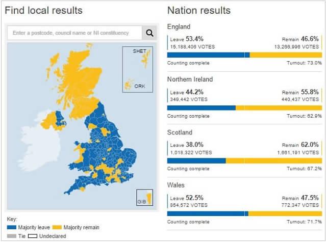 イギリス国民投票