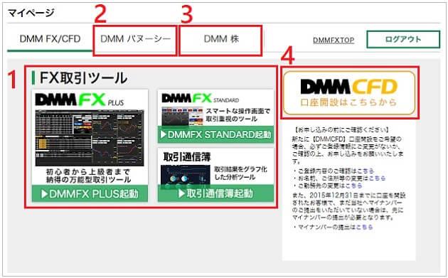 DMMFXログイン画面
