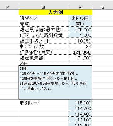証拠金計算表