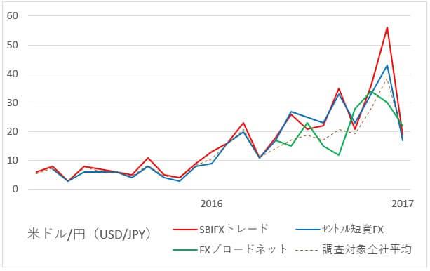 usdjpy-swap-201701-2