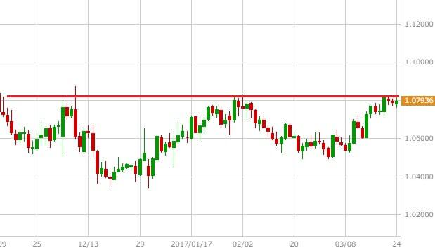 eurusd-chart-1