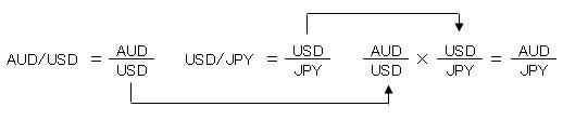 AUDJPY計算式