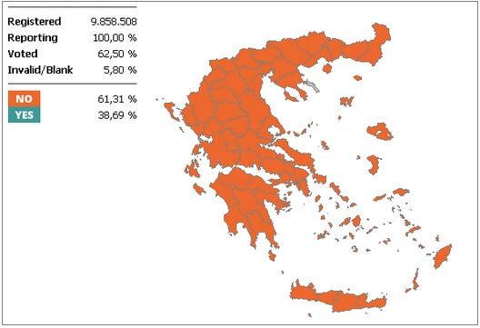 ギリシャ国民投票