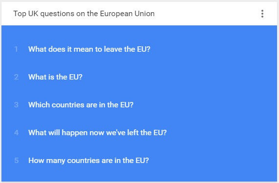 google-brexit-words