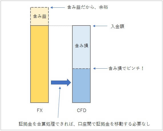 cfd-fx