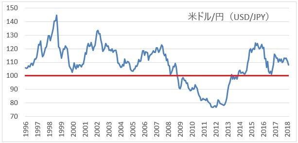 usdjpy-chart-6