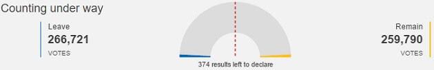 bbc-referendum-20160624-0900