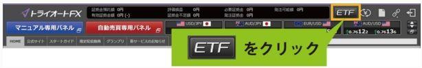 triauto-fx-etf-20160505